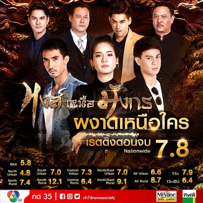 Thiên Nga Cốt Rồng | Hong Neu Mangkorn | BigM , Bow
